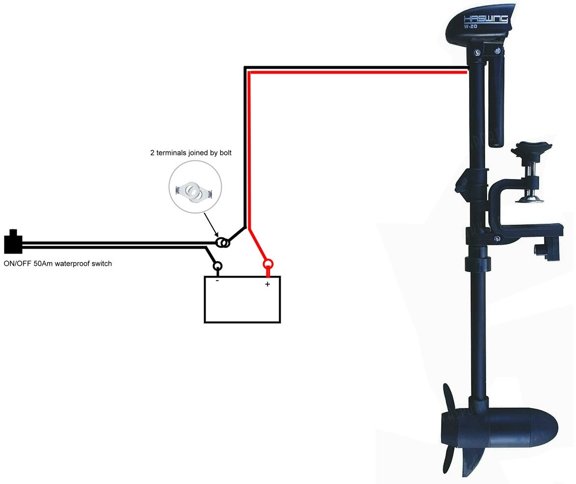 Electric Trolling Motor Wiring Diagram Will Be A Motorguide Brute Sup Paddle Board Mount Kit To Install Evinrude