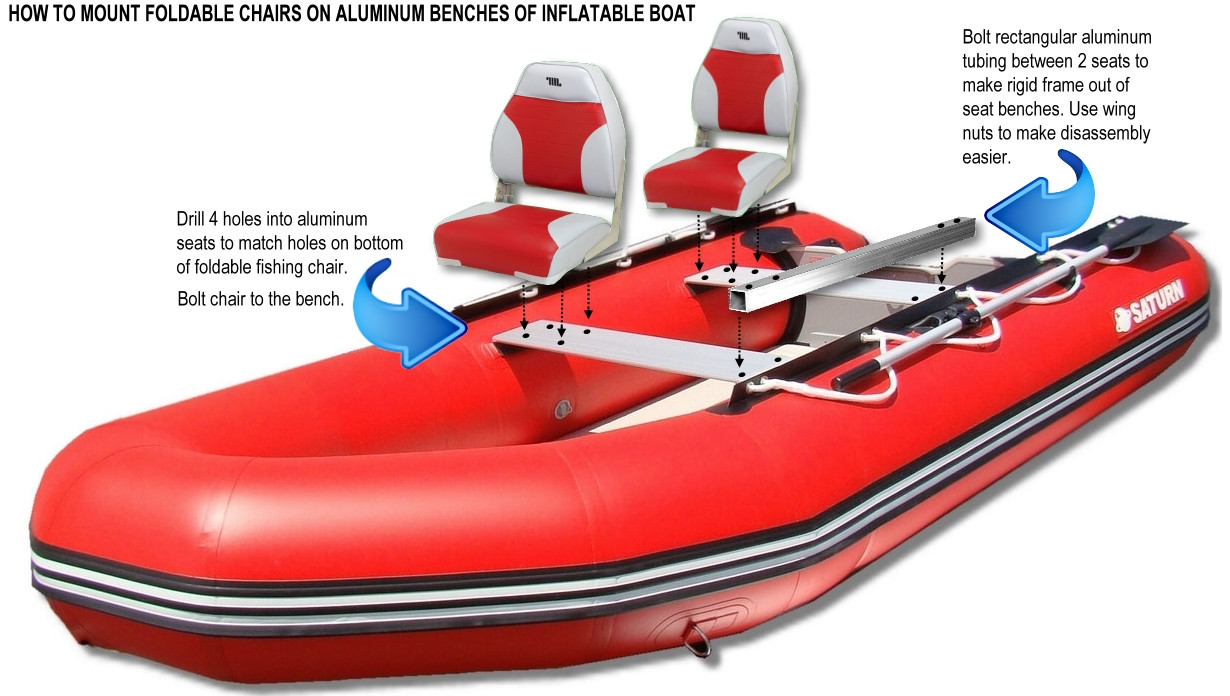 Faq frequently asked questions tips tricks about for Floating fishing chair